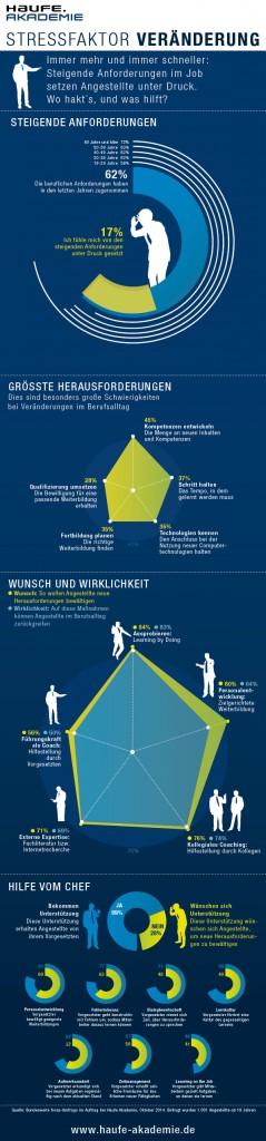 141218_HAK_Infografik_Social Media_Web