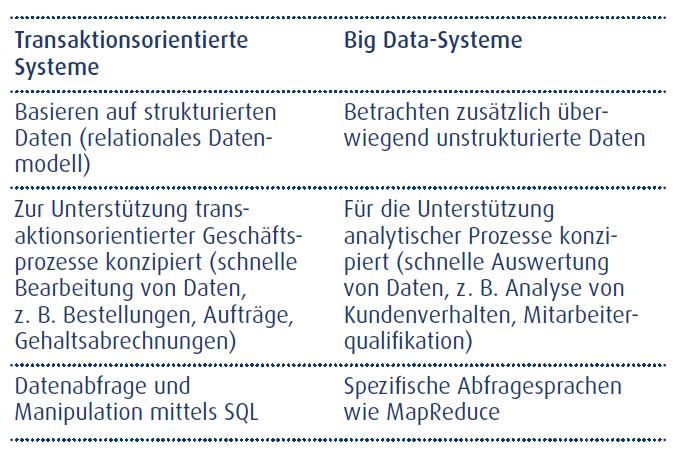 Big-Data-Ein-neues-Thema-für-Controller