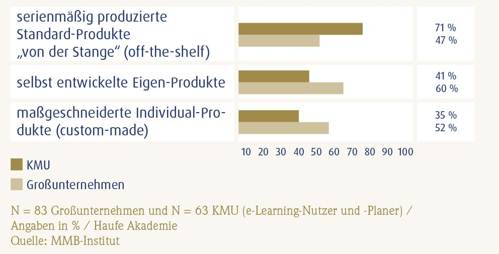 Der-Mittelstand_Herkunft_e-Learning