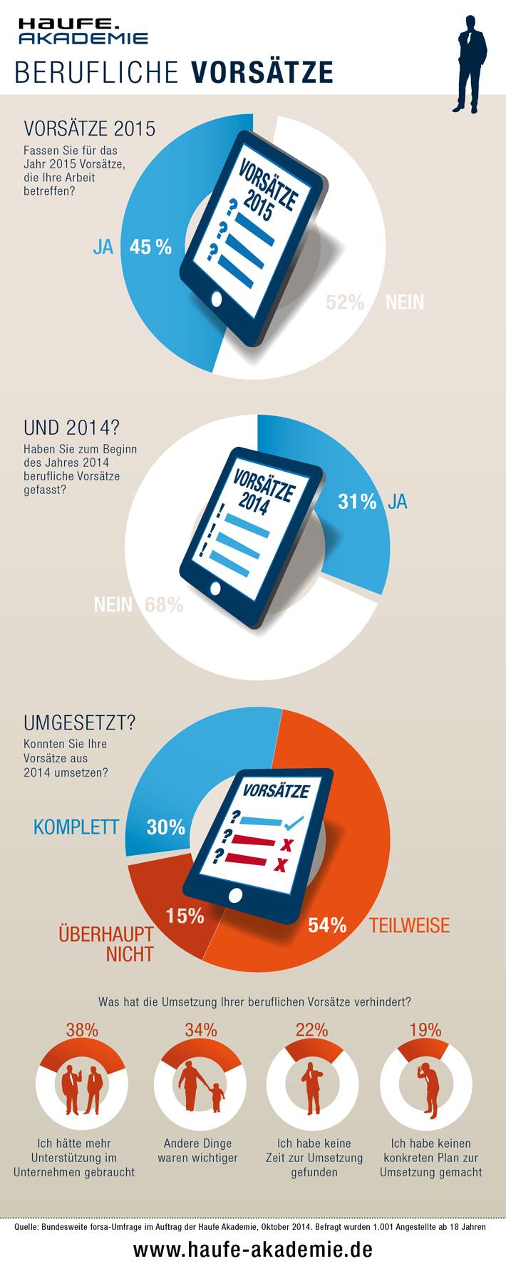HAK_Infografik_Vorsätze