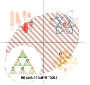 HR Management Tools