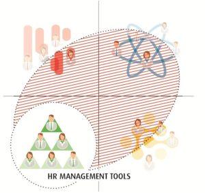 HR Management Tools