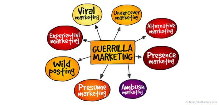 Erfolgreiches Guerilla Marketing