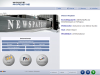 e-Learning: Basiswissen BWL